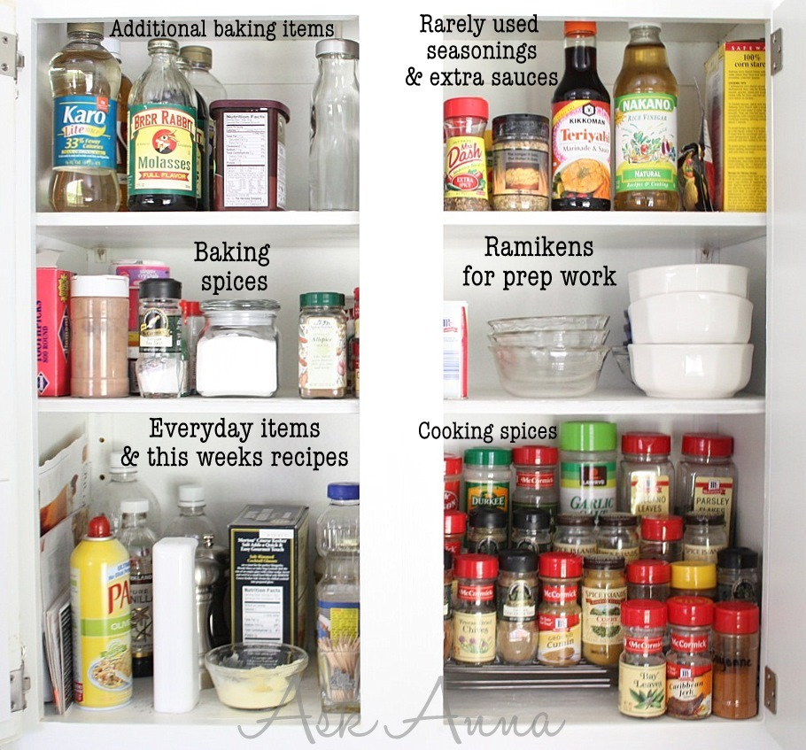 organizing kitchen cupboards 30 clever ideas to organize your kitchen in the garage 174 1266
