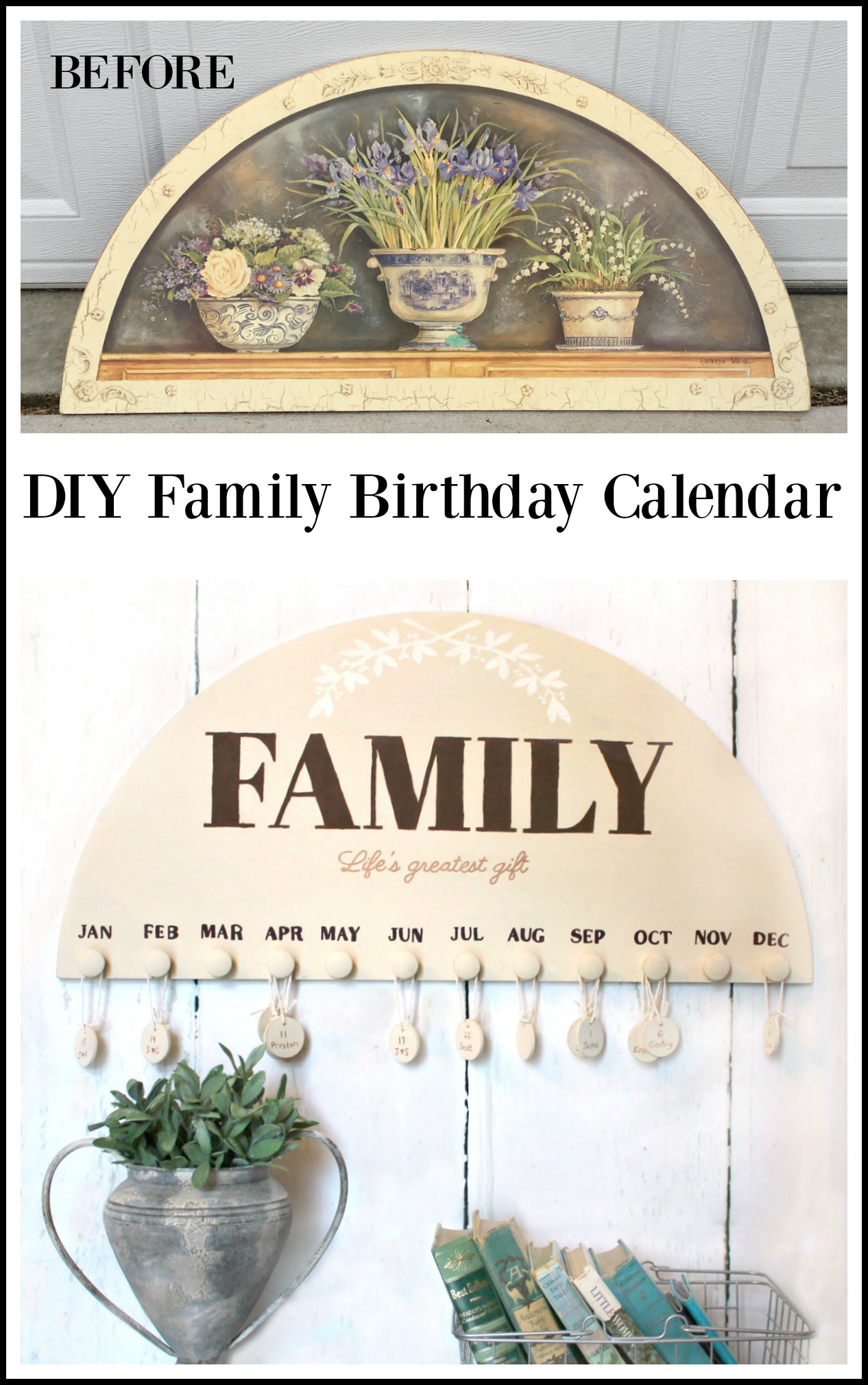 DIY Family Birthday Calendar - Girl in the Garage